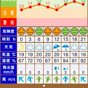 5月はカラッと快適だけど油断ならない季節におすすめのアプリ