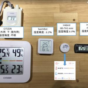 その湿度計の値は信用できますk!?高精度でも要注意な3つの事実