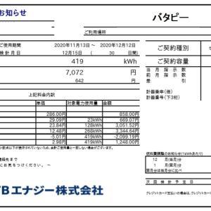 12月の東京電力とHTB「ぜんぶでんき東京」の電気代比較