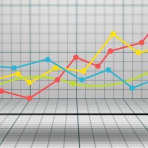 2020年1月時点のiDeCo(イデコ)の運用成績(実績)を大公開。【SBI証券】