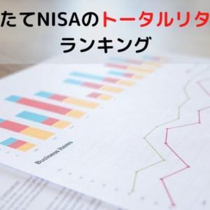 つみたてNISA(積立NISA)のトータルリターン(利回り)ランキングを資産クラス別で比較【2020年1月まで】