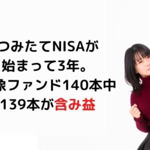 つみたてNISAが始まって3年。対象ファンド140本中139本が含み益。唯一のマイナスはバランスファンド