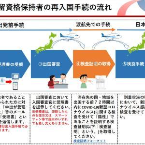 9月1日以降日本を出国する外国人の手続き
