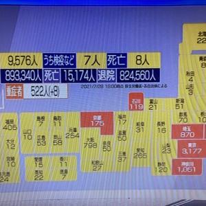 2021/08月例会の開催可否について【埼玉県に緊急事態宣言再発令された場合】