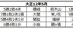 ■916 2横綱・2大関・2関脇・2小結