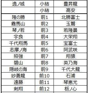 ■1273 令和3年9月 「俺たちの」新番付