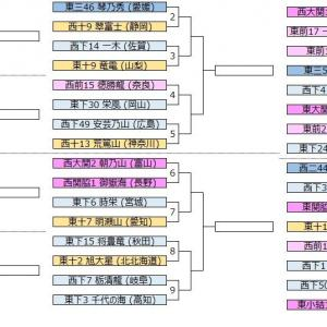 ■1275 2021年夏の大相撲甲子園