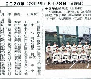2020夏季高校野球県大会