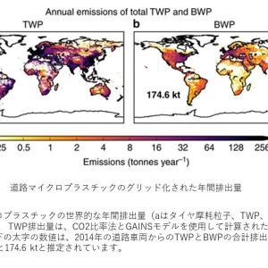 Nature トピックス; 大気輸送は遠隔地へのマイクロプラスチックの主要な経路です