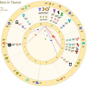 世界一わかりやすい牡牛座新月の星読み【ブログ版】