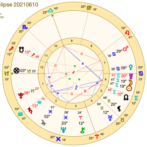 世界一わかりやすい日食の星読み2021年6月