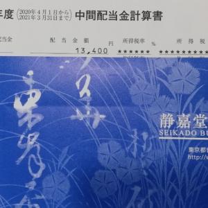 今日の売買・三菱商事、アサンテ、グリムス、本田技研