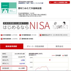(祝)純資産総額80億円到達!! ~野村つみたて外国株投信~