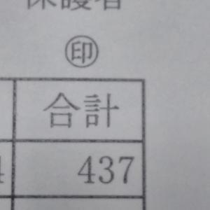 中3受験生の長男の成績
