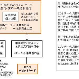 違憲行政に「けじめ」をつけよ(ver.3)