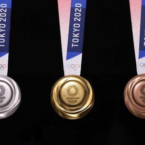 【西洋占星術】オリンピックメダルと金属と占星術(1)