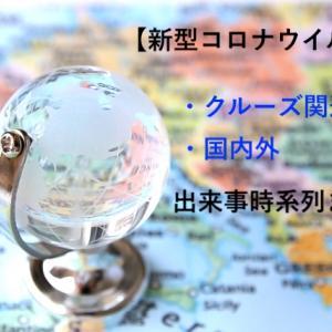【クルーズ関連新型コロナウイルス時系列まとめ】海外・日本・ダイヤモンドプリンセスの出来事など