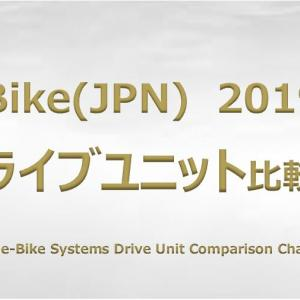 2019国内イーバイク(e-Bike)ドライブユニット比較!メーカーが嫌がるかな?