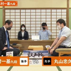 コロナ禍&事態宣言は継続か?阪神タイガース。将棋。