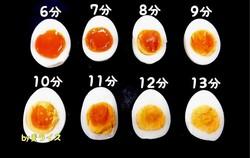 ゆで卵時間表