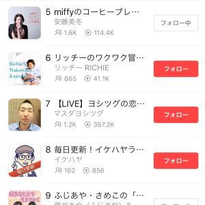"""""""【祝】ラジオ1万回再生、そしてランキング8位!"""""""