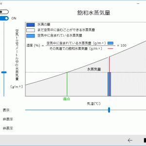 タブレットアプリ 飽和水蒸気量の表示 作成