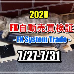 【FX】自動売買EA検証 2020/7/27-7/31