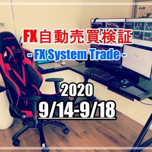 【FX】自動売買EA検証結果 2020/9/14-9/18