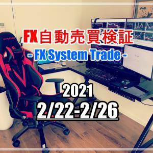 【FX】自動売買EA検証結果 2021/2/22-2/26