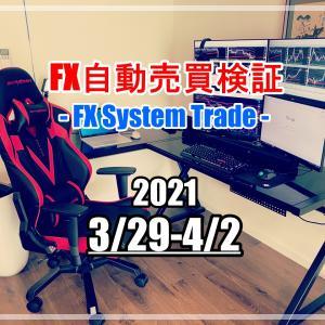 【FX】自動売買EA検証結果 2021/3/29-4/2
