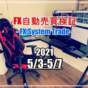 【FX】自動売買EA検証結果 2021/5/3-5/7(+80,906円)