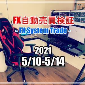 【FX】自動売買EA検証結果 2021/5/10-5/14(+81,661円)