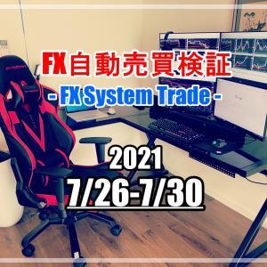 【FX】自動売買EA検証結果 2021/7/26-7/30(+31,873円)