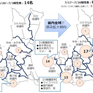『茨城県』についてTwitterの反応