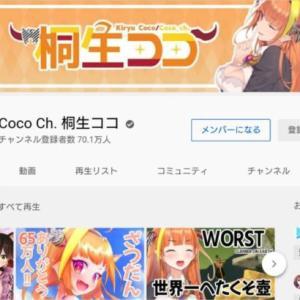 『桐生ココ』についてTwitterの反応
