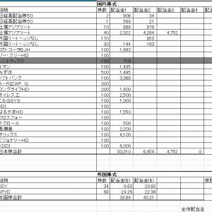【株式配当金】不労所得公開(2019年9月)
