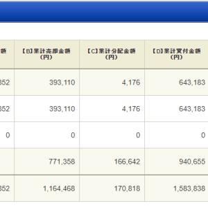 【投資信託】長期インデックス投資 資産公開(2020年10月_2)