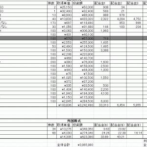 【株式配当金】不労所得公開(2020年10月)