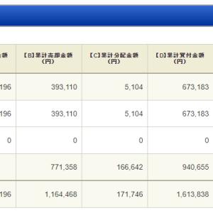 【投資信託】長期インデックス投資 資産公開(2020年11月)