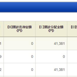 【投資信託】長期インデックス投資 資産公開(2019年3月)