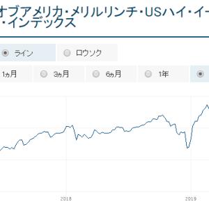 米国ハイイールド債の動向について(2019/03/21)