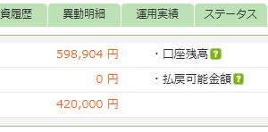 2019年3月 ソーシャルレンディング(maneo) 運用成績 公開
