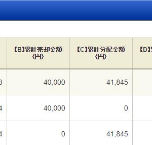 【投資信託】長期インデックス投資 資産公開(2019年4月)