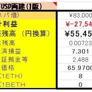 10/21 <売却>売 66MBC