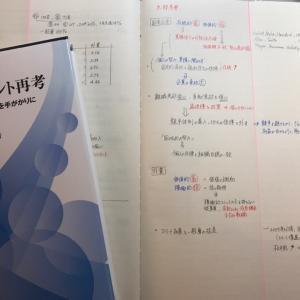 勉強三昧の土曜。卒論構想サプライズ。心理学I