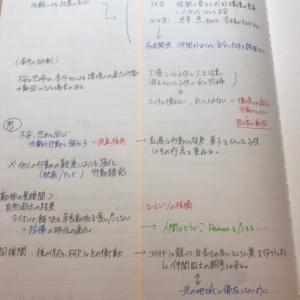 当面の学習計画。心理学I。
