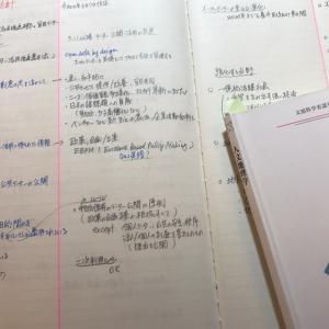 人文地理学テキスト通読。