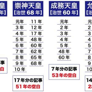 『原日本紀』仮説〈2〉『日本書紀』はどのような方法で紀年延長したのか?