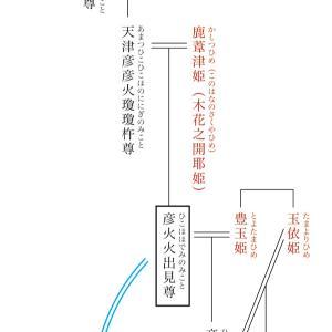 なぜ『日本書紀』には神々の系譜があるのか?