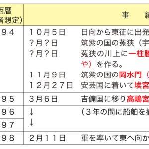 原日本紀の復元062 神武東征にみる『日本書紀』と『古事記』の違い